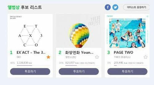 exo-bts-melon-music-awards-voting